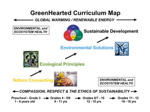 Thumbnail Map of GreenHearted's Green Curriculum Model