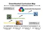Greening the Curriculum
