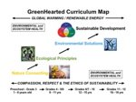 Green School Curriculum Map